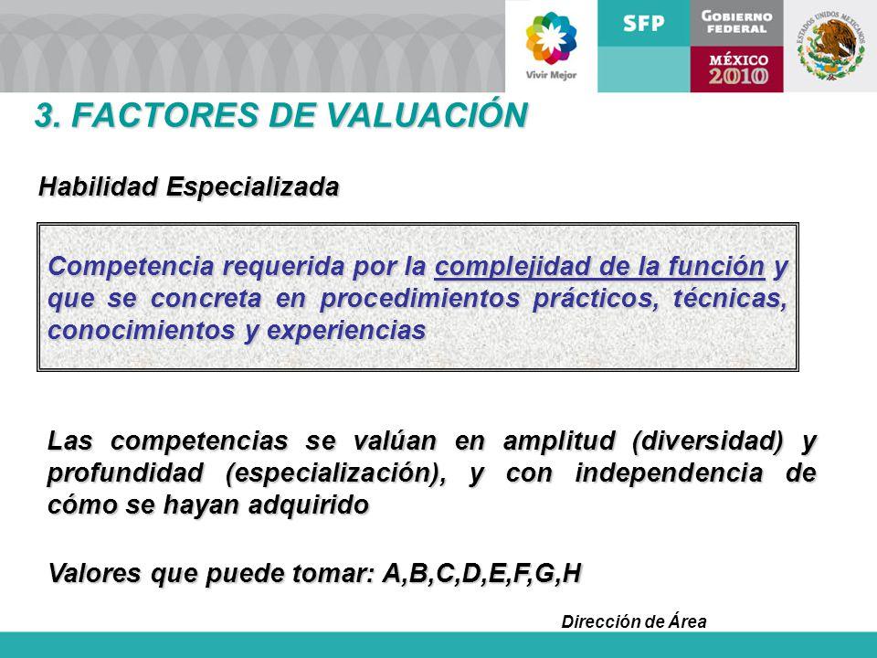 3. FACTORES DE VALUACIÓN Habilidad Especializada