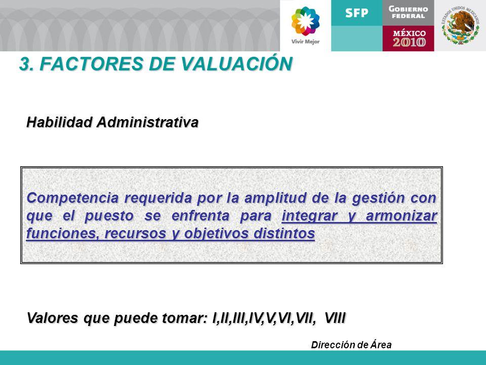 3. FACTORES DE VALUACIÓN Habilidad Administrativa