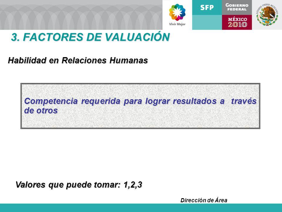 3. FACTORES DE VALUACIÓN Habilidad en Relaciones Humanas