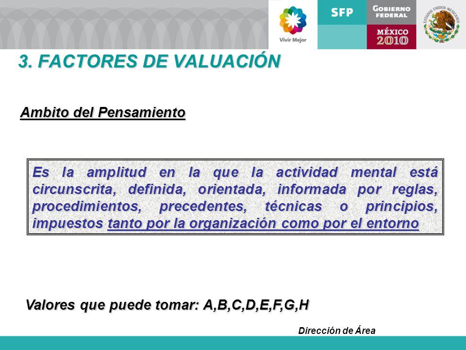 3. FACTORES DE VALUACIÓN Ambito del Pensamiento