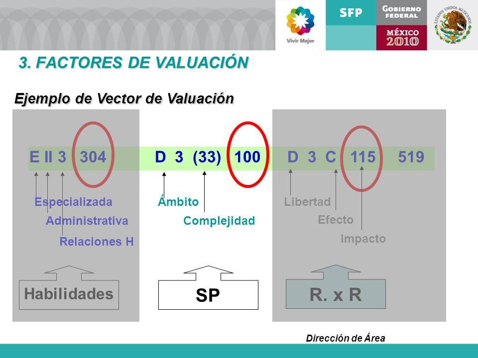 Ejemplo de Vector de Valuación