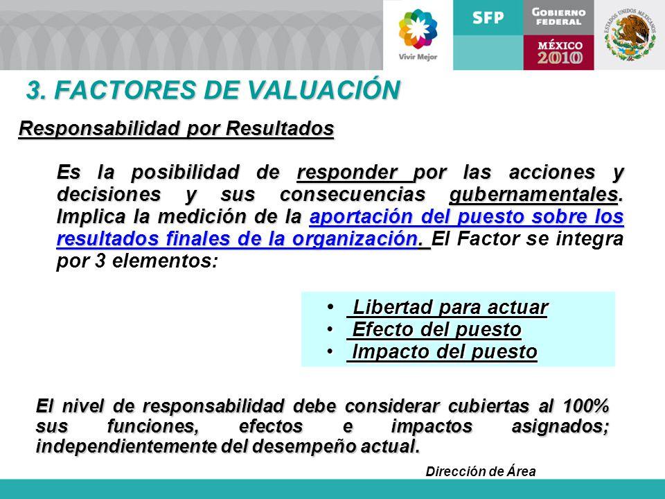 3. FACTORES DE VALUACIÓN Libertad para actuar