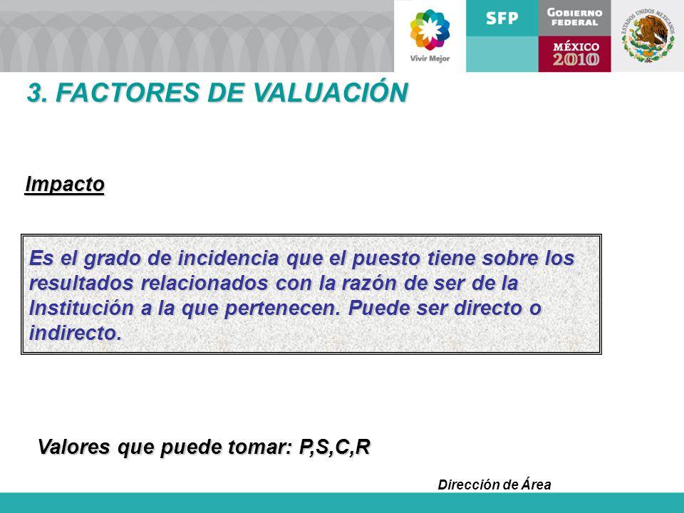 3. FACTORES DE VALUACIÓN Impacto