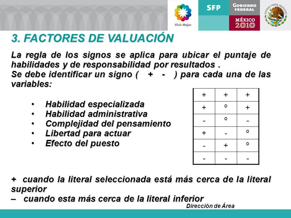 3. FACTORES DE VALUACIÓN La regla de los signos se aplica para ubicar el puntaje de habilidades y de responsabilidad por resultados .