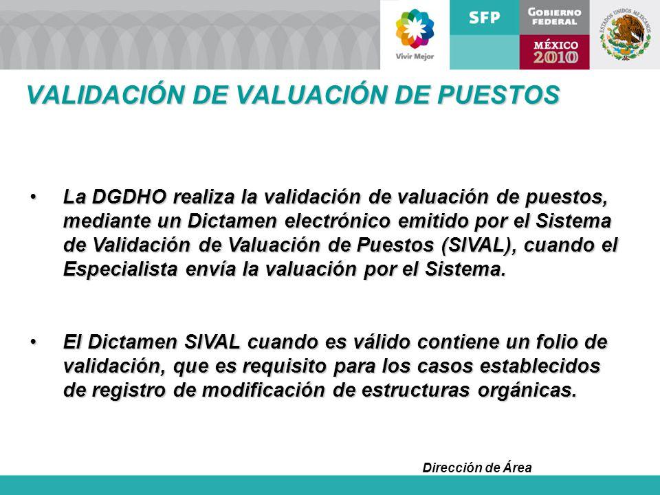 VALIDACIÓN DE VALUACIÓN DE PUESTOS