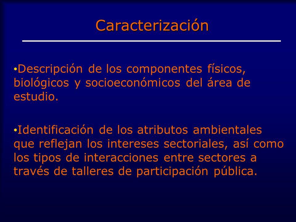 Caracterización Descripción de los componentes físicos, biológicos y socioeconómicos del área de estudio.
