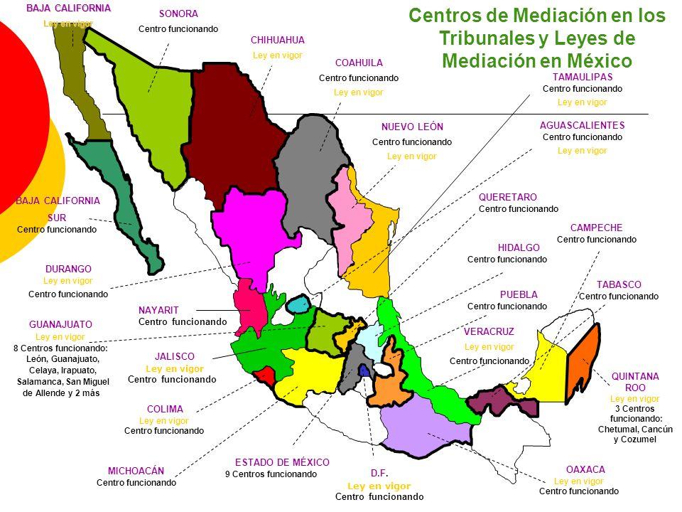 Centros de Mediación en los Tribunales y Leyes de Mediación en México