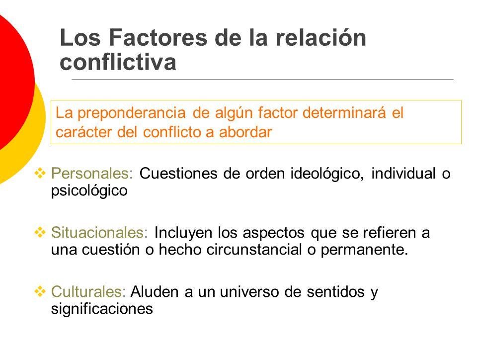 Los Factores de la relación conflictiva