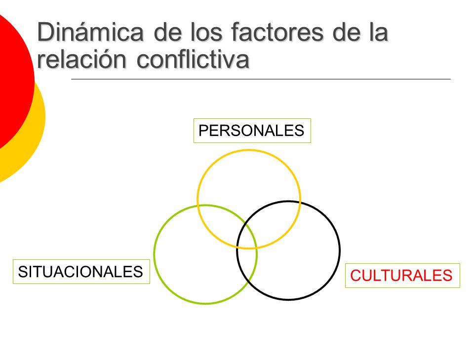 Dinámica de los factores de la relación conflictiva