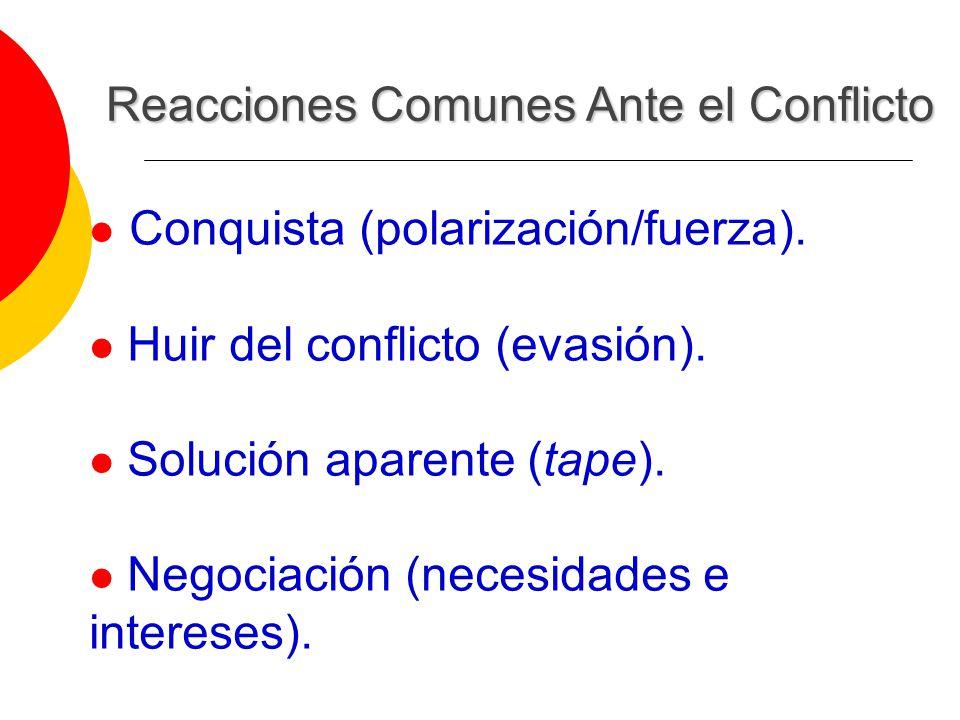 Reacciones Comunes Ante el Conflicto