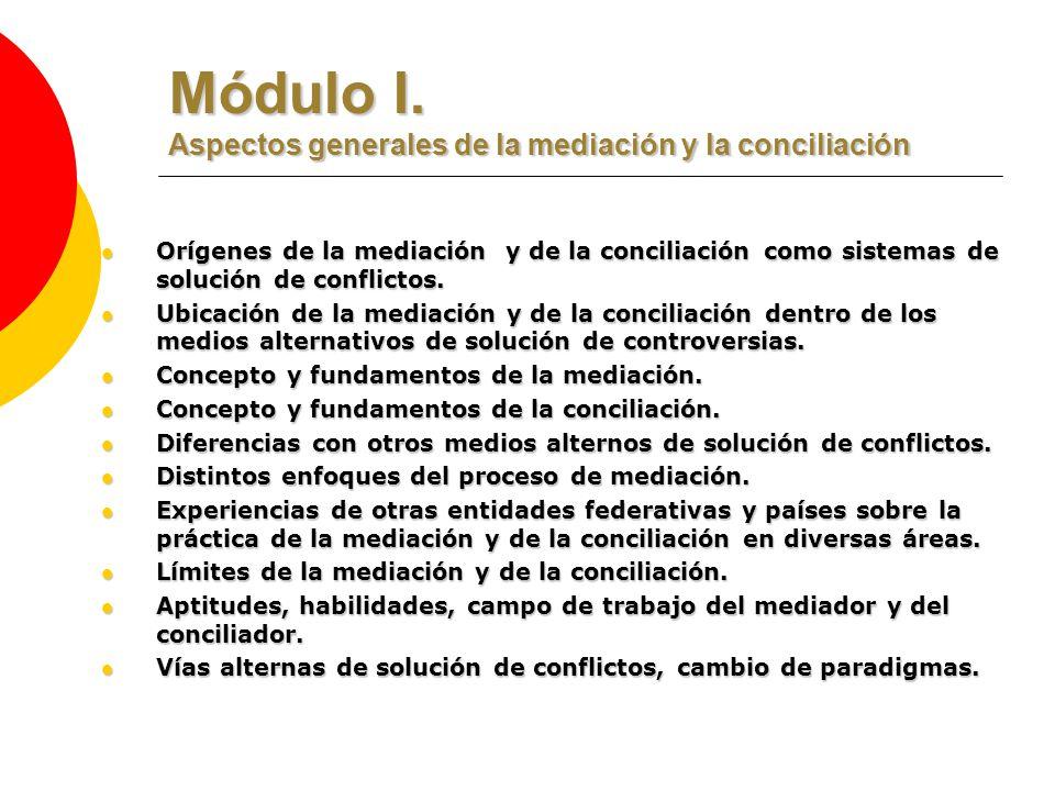 Módulo I. Aspectos generales de la mediación y la conciliación