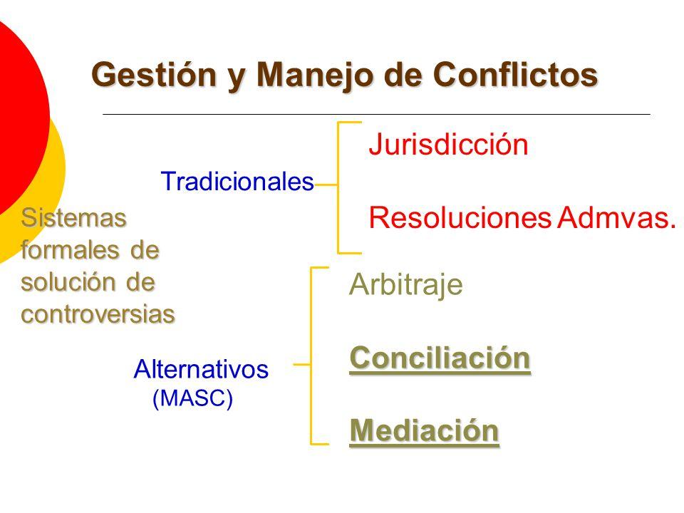 Gestión y Manejo de Conflictos