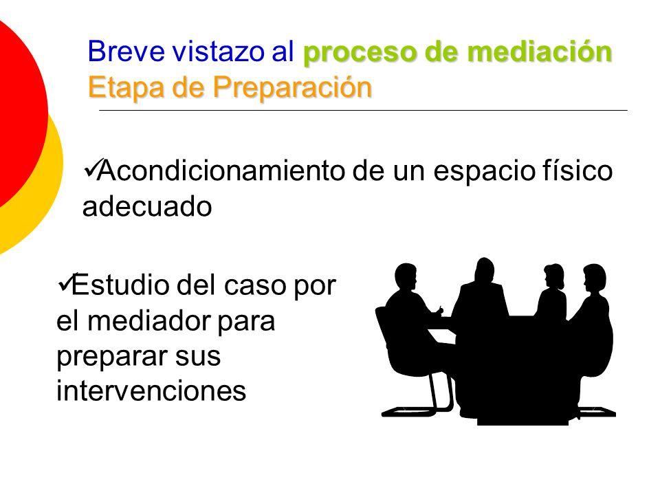 Breve vistazo al proceso de mediación Etapa de Preparación