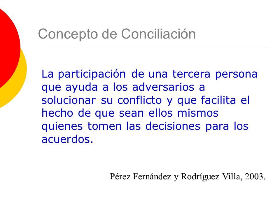 Concepto de Conciliación
