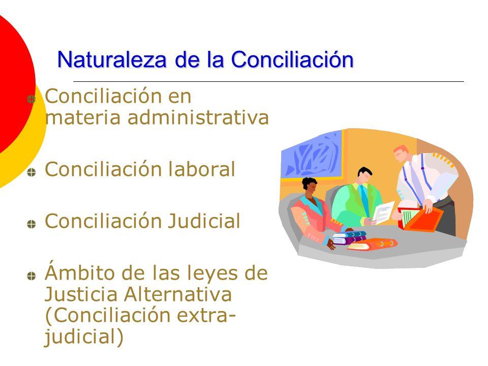 Naturaleza de la Conciliación