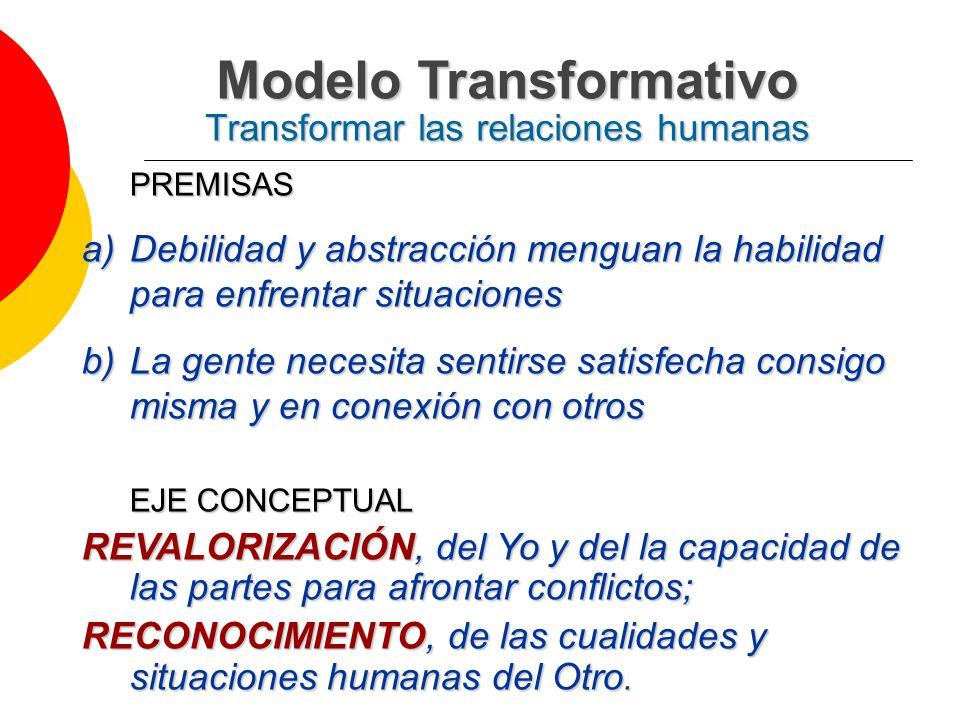 Modelo Transformativo