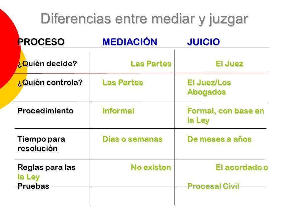 Diferencias entre mediar y juzgar