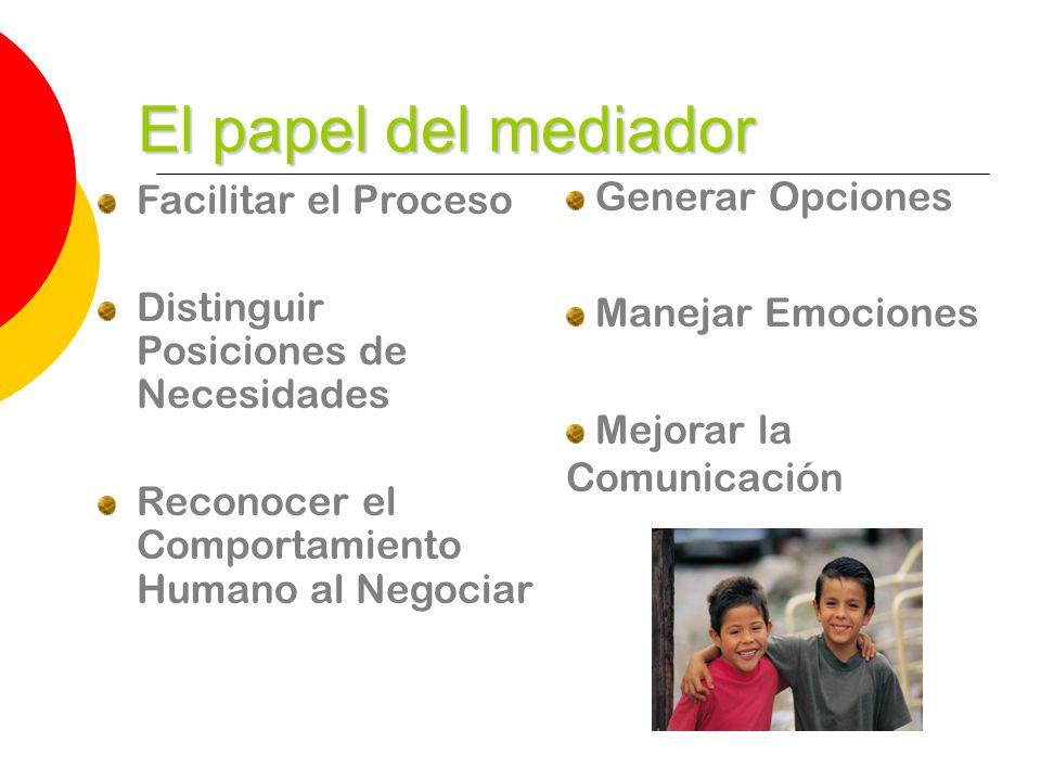 El papel del mediador Generar Opciones Facilitar el Proceso