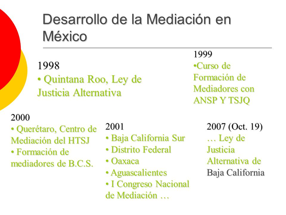 Desarrollo de la Mediación en México