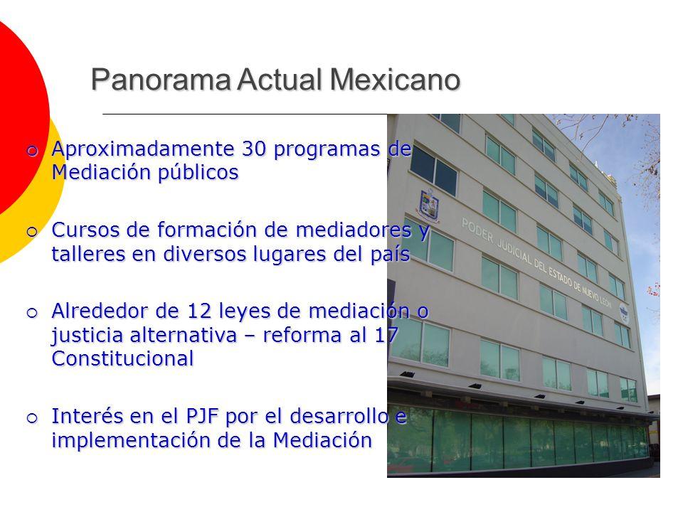 Panorama Actual Mexicano