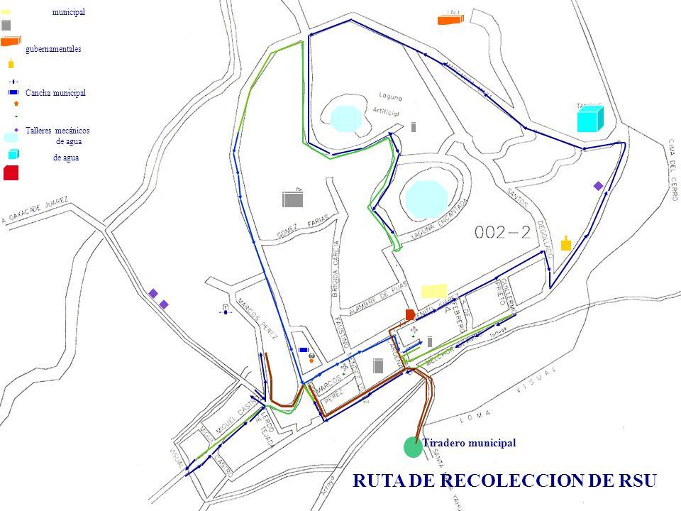RUTA DE RECOLECCION DE RSU