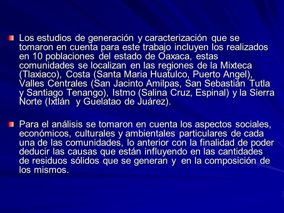 Los estudios de generación y caracterización que se tomaron en cuenta para este trabajo incluyen los realizados en 10 poblaciones del estado de Oaxaca, estas comunidades se localizan en las regiones de la Mixteca (Tlaxiaco), Costa (Santa Maria Huatulco, Puerto Angel), Valles Centrales (San Jacinto Amilpas, San Sebastián Tutla y Santiago Tenango), Istmo (Salina Cruz, Espinal) y la Sierra Norte (Ixtlán y Guelatao de Juárez).