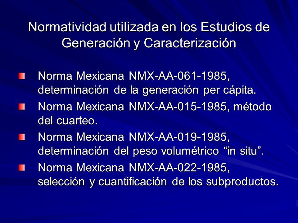 Normatividad utilizada en los Estudios de Generación y Caracterización