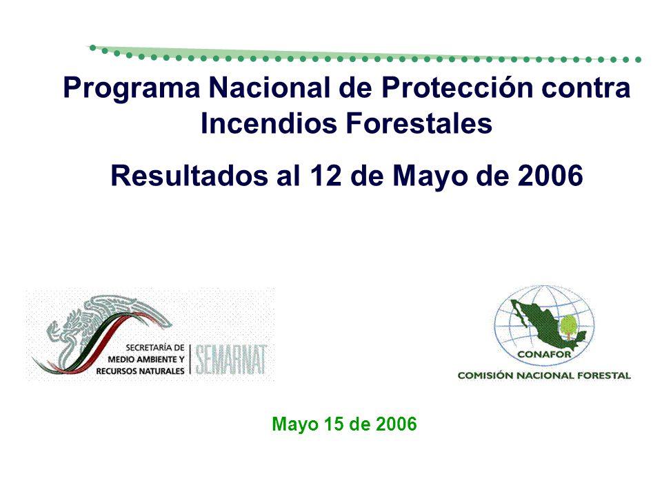 Programa Nacional de Protección contra Incendios Forestales