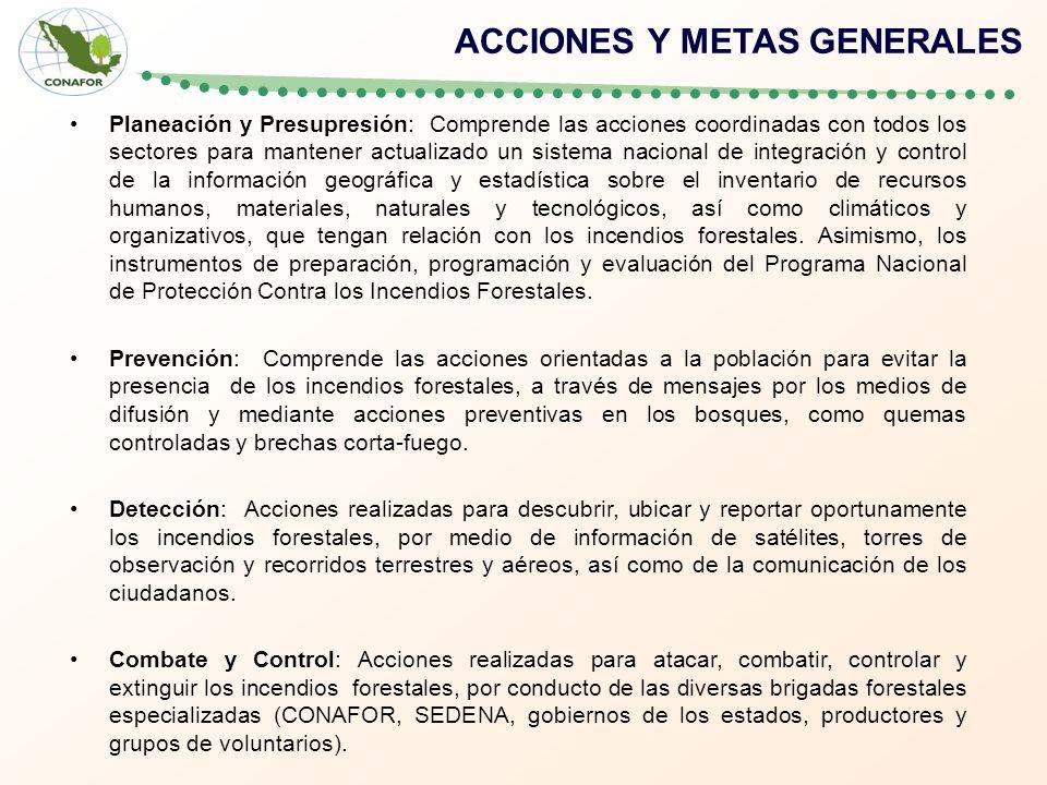 ACCIONES Y METAS GENERALES