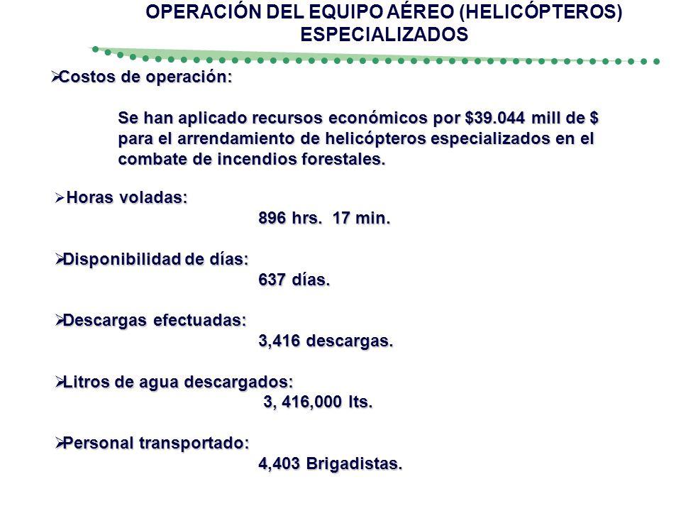 OPERACIÓN DEL EQUIPO AÉREO (HELICÓPTEROS) ESPECIALIZADOS