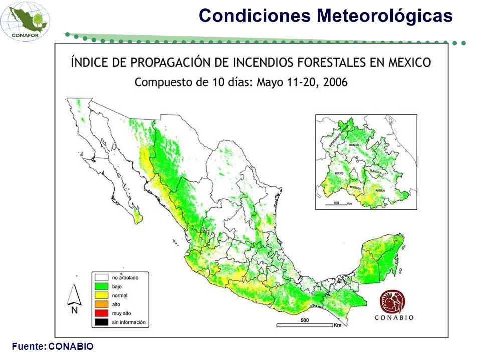 Condiciones Meteorológicas