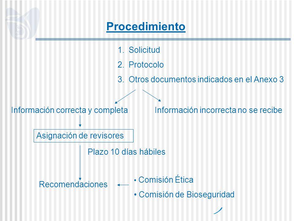 Procedimiento Solicitud Protocolo