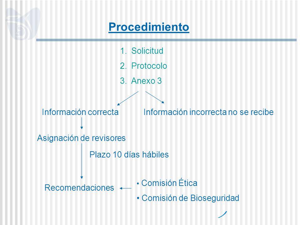 Procedimiento Solicitud Protocolo Anexo 3 Información correcta