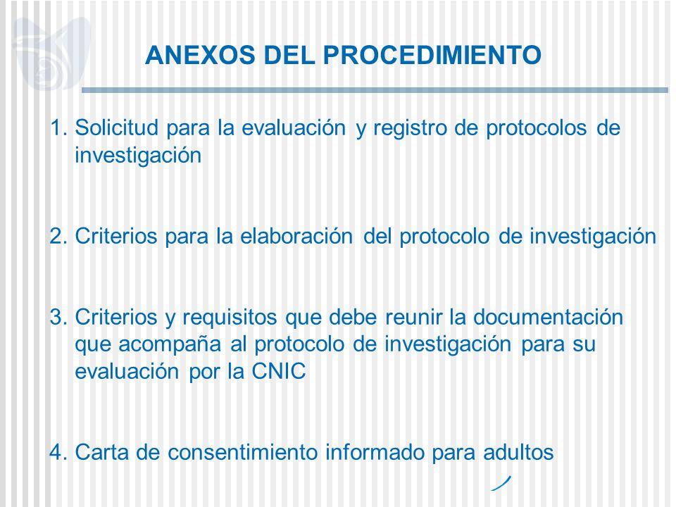ANEXOS DEL PROCEDIMIENTO