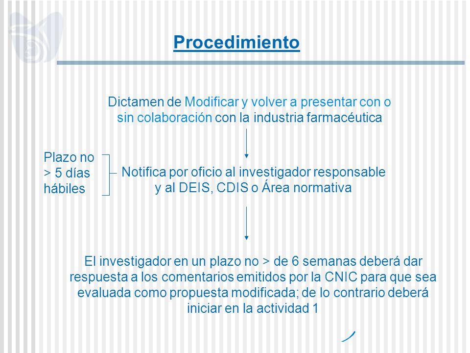 Procedimiento Dictamen de Modificar y volver a presentar con o sin colaboración con la industria farmacéutica.