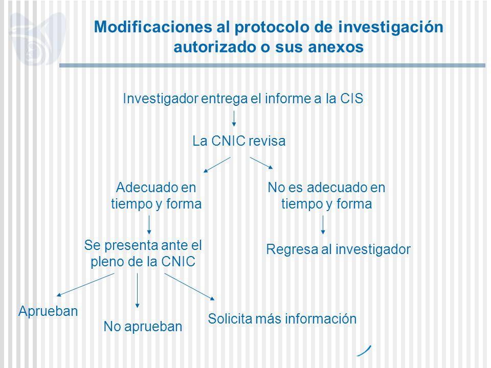 Modificaciones al protocolo de investigación autorizado o sus anexos