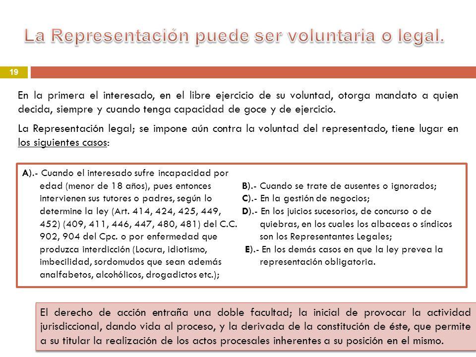 La Representación puede ser voluntaria o legal.