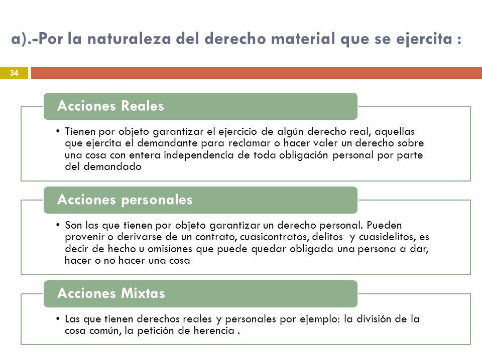 a).-Por la naturaleza del derecho material que se ejercita :