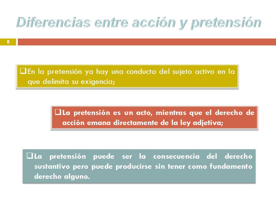 Diferencias entre acción y pretensión