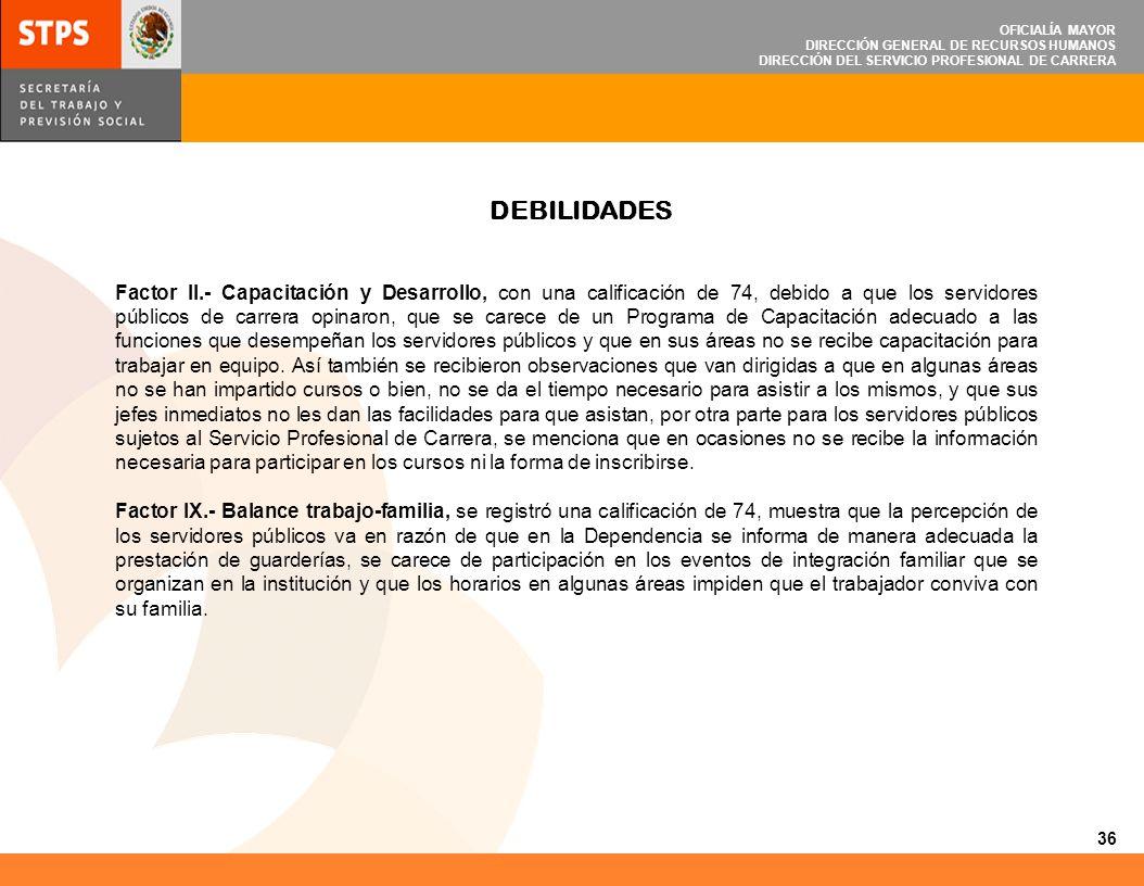 OFICIALÍA MAYOR DIRECCIÓN GENERAL DE RECURSOS HUMANOS. DIRECCIÓN DEL SERVICIO PROFESIONAL DE CARRERA.