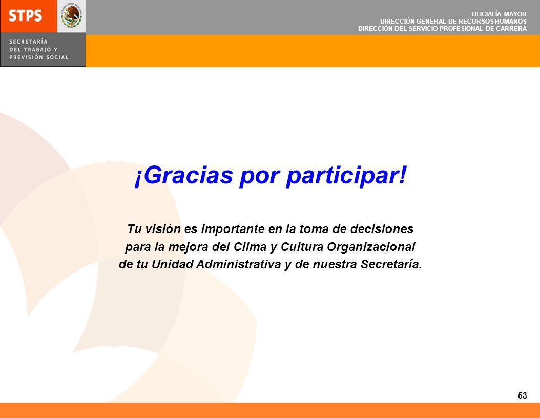 ¡Gracias por participar!