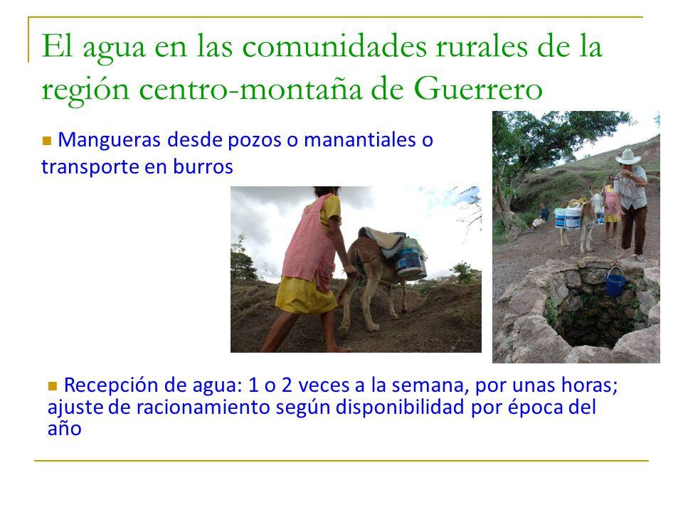 El agua en las comunidades rurales de la región centro-montaña de Guerrero