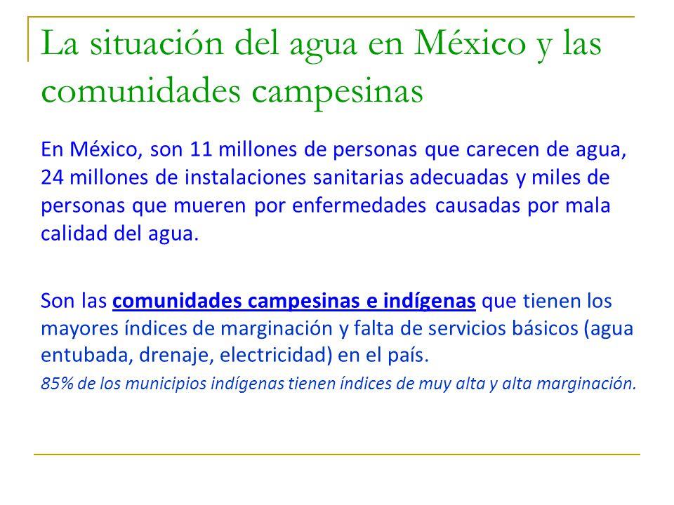 La situación del agua en México y las comunidades campesinas