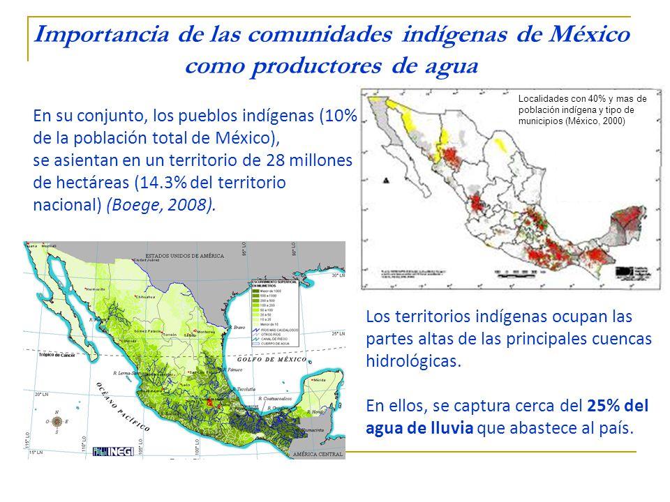 Importancia de las comunidades indígenas de México como productores de agua