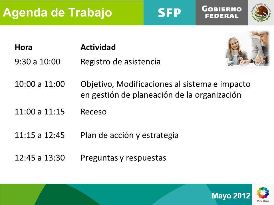Agenda de Trabajo Hora Actividad 9:30 a 10:00 Registro de asistencia
