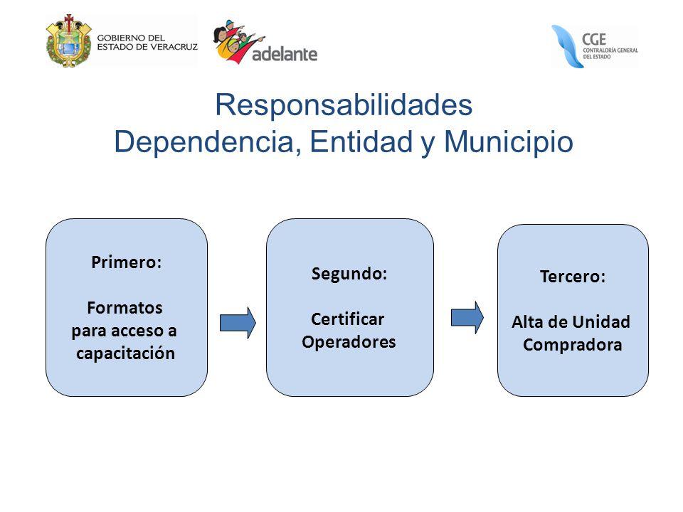 Dependencia, Entidad y Municipio