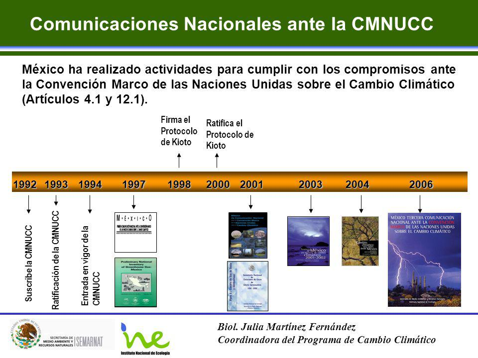 Comunicaciones Nacionales ante la CMNUCC