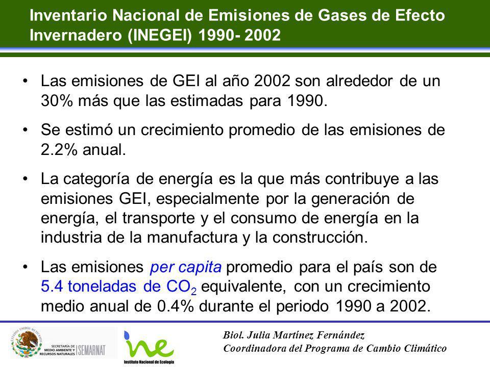 Inventario Nacional de Emisiones de Gases de Efecto Invernadero (INEGEI) 1990- 2002