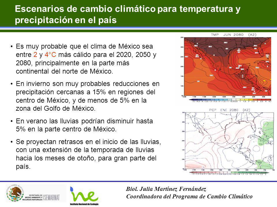 Escenarios de cambio climático para temperatura y precipitación en el país