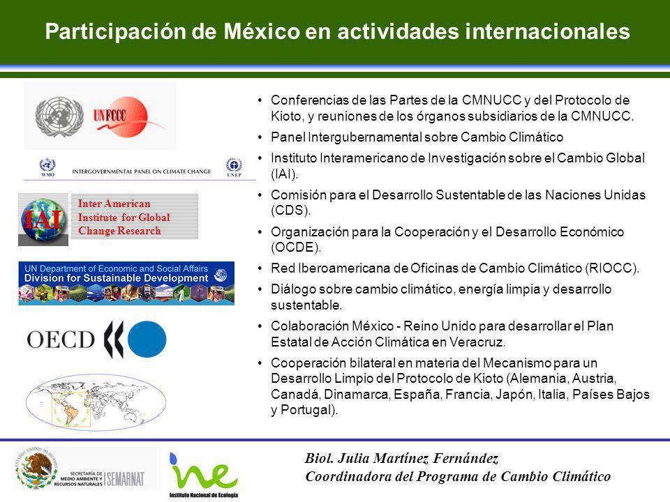 Participación de México en actividades internacionales
